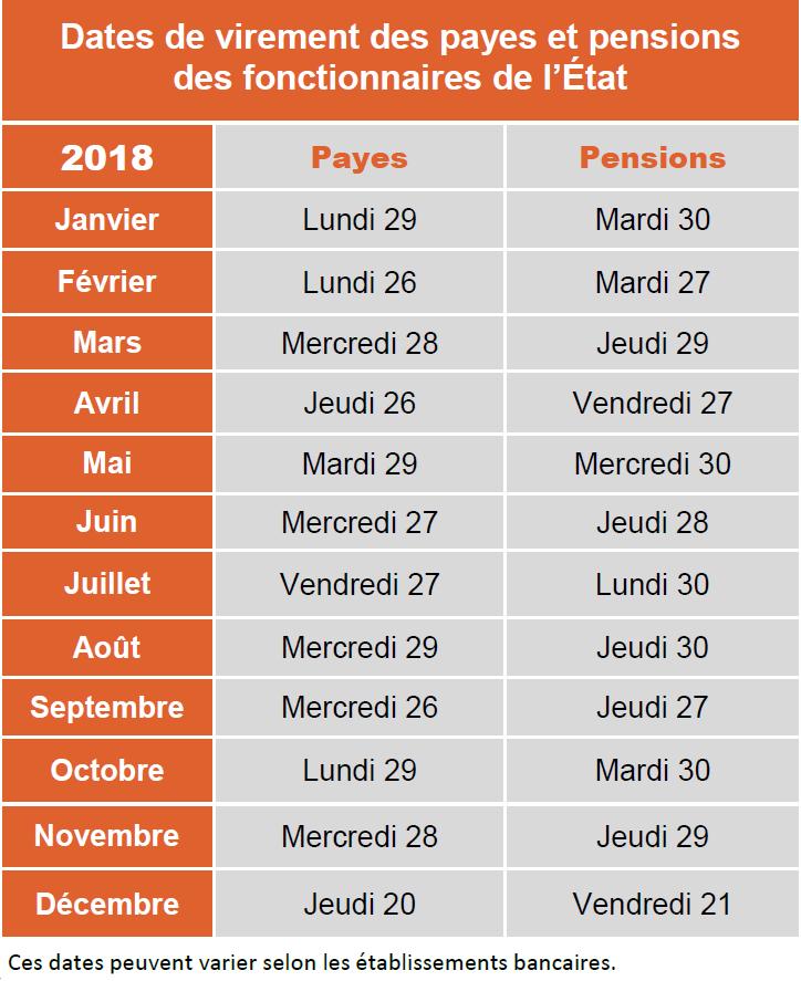 Cfdt Calendrier Des Payes Et Pensions 2018